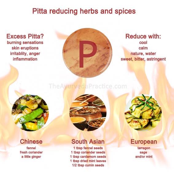 Pitta spices