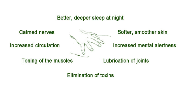 Benefits of abhyanga massage