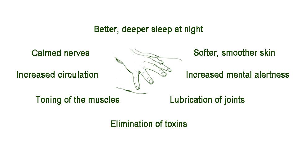 Benefits of abhyanga massage