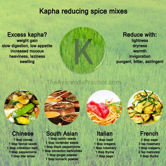 Kapha spices