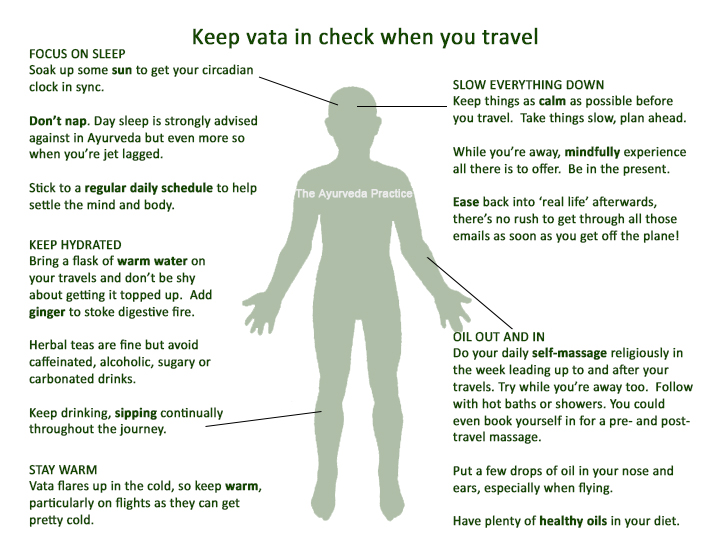 travel vata