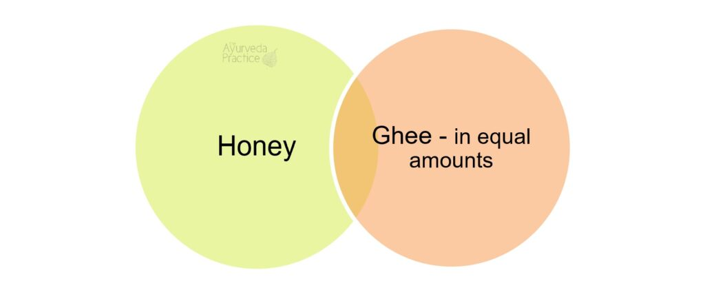 Don't combine honey and ghee in equal amounts.